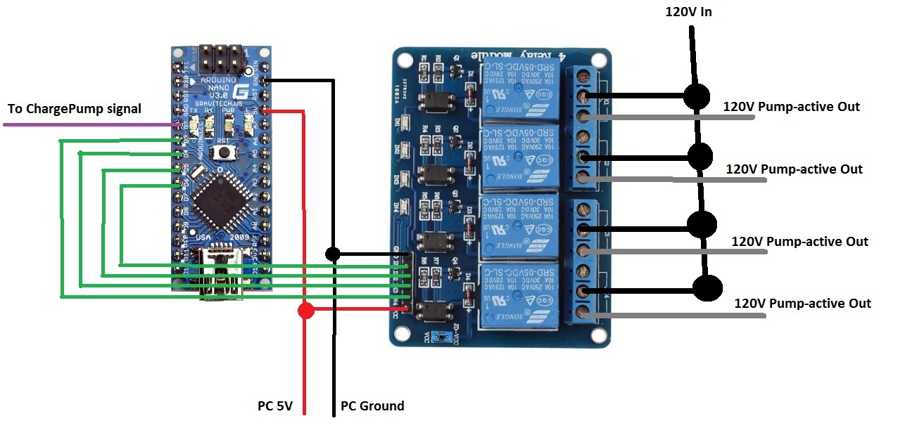 Arduino for relay controls linuxcnc