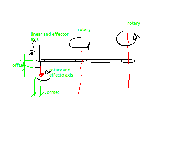 scara-simple.png