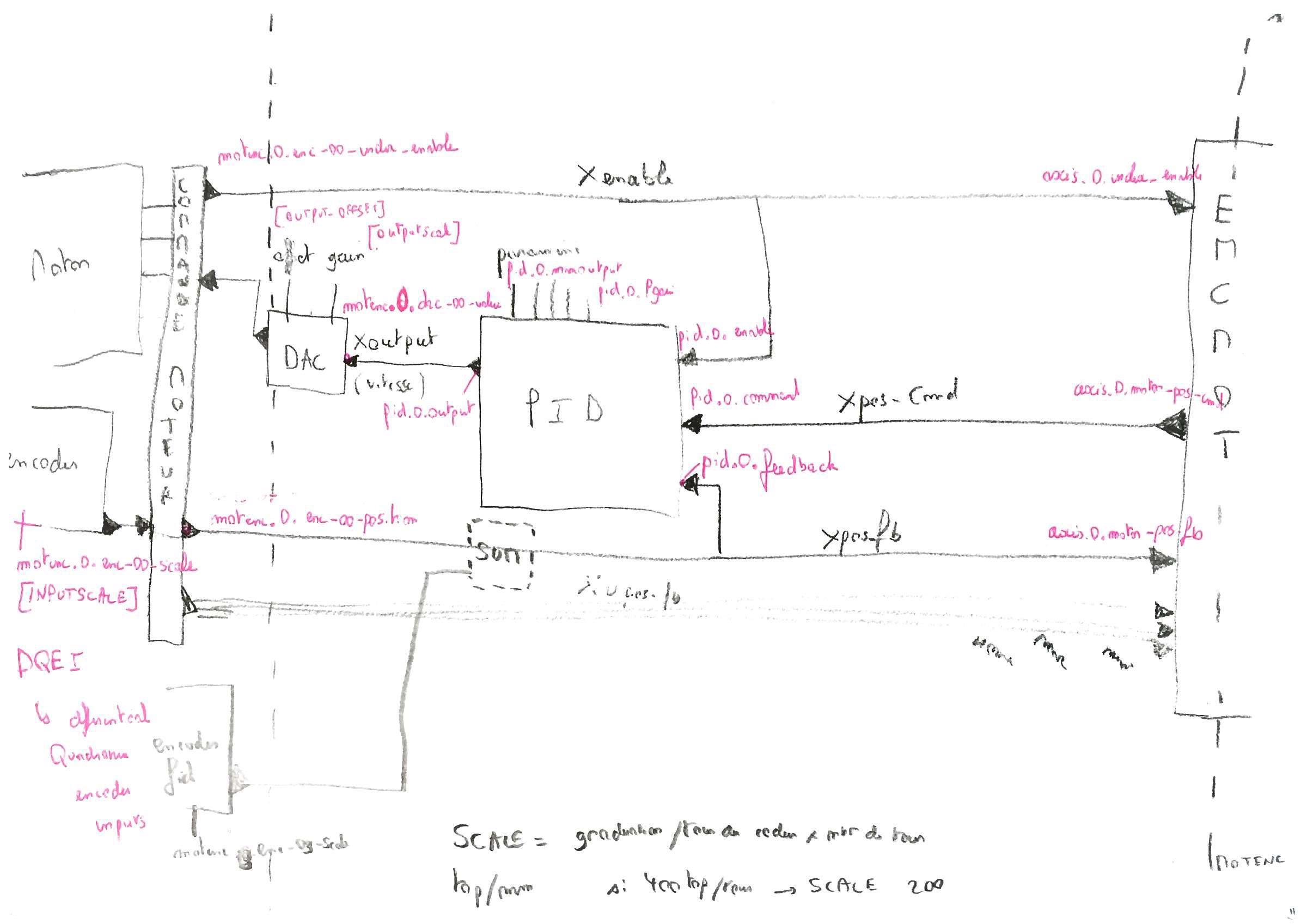 DocumentScannable.jpg