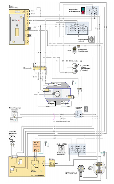 Features also Wanco Arrow Board Wiring Diagram besides Double Pulley System besides Wiring Diagrams Tutorial furthermore Mefi 3 Wiring Diagram. on snatch block diagrams