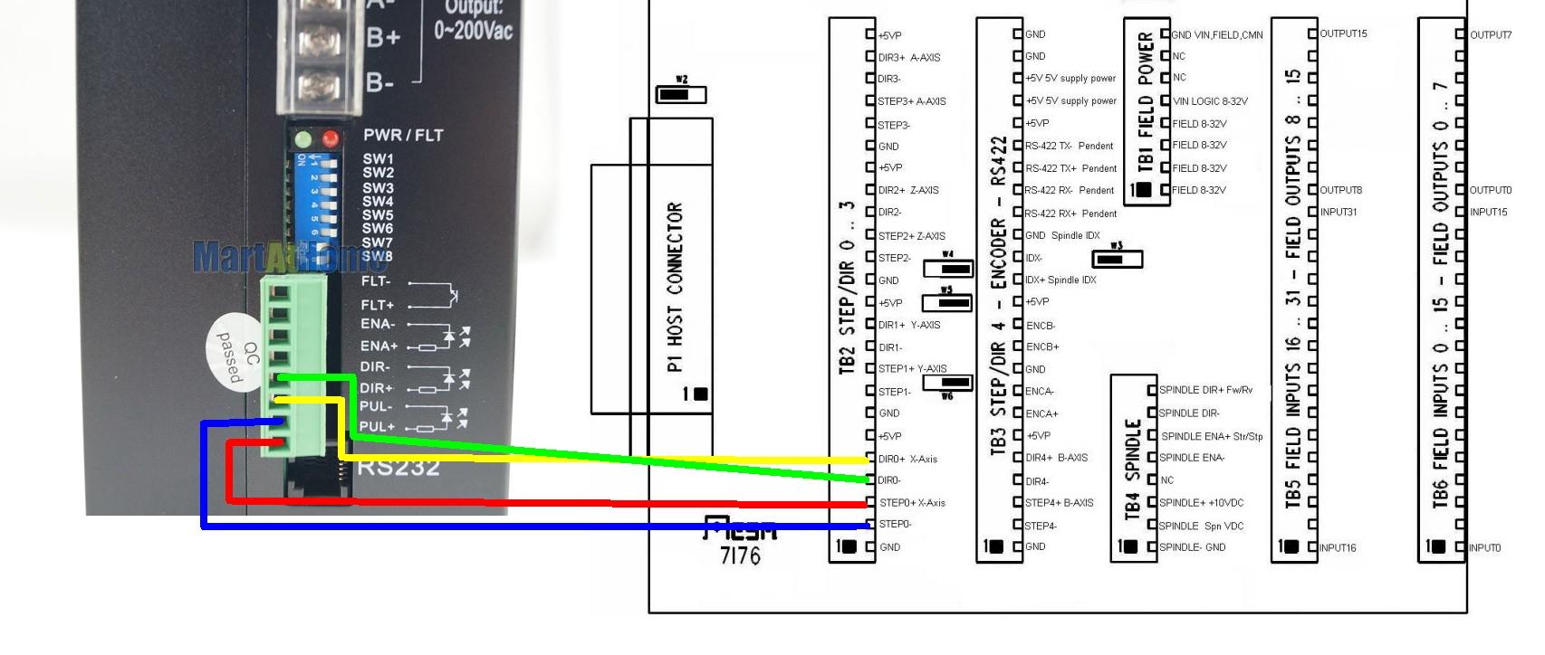 Mesa 5i257i76  driver leadshine DM2282 digital  LinuxCNC