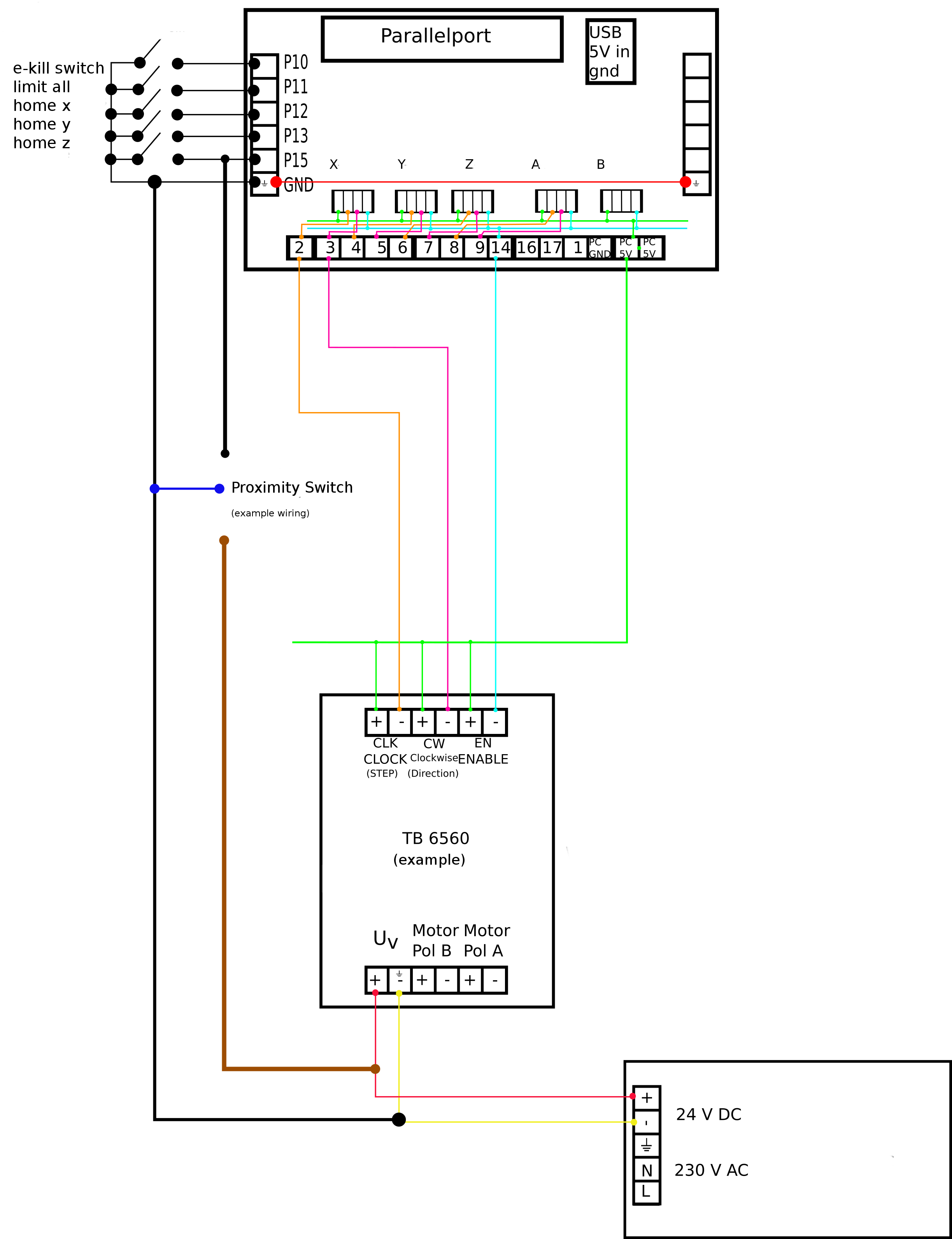 Prox Wiring Diagram Great Design Of Proximity Switch Schematic Ac Inductive Pressure Hid Basic Electrical Diagrams