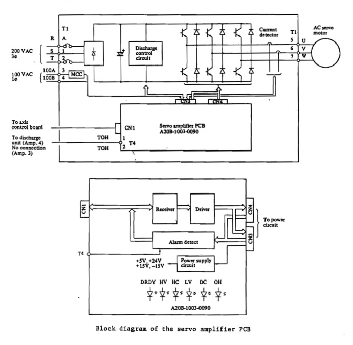 Fanuc servo drive integration - Page 4 - LinuxCNC on