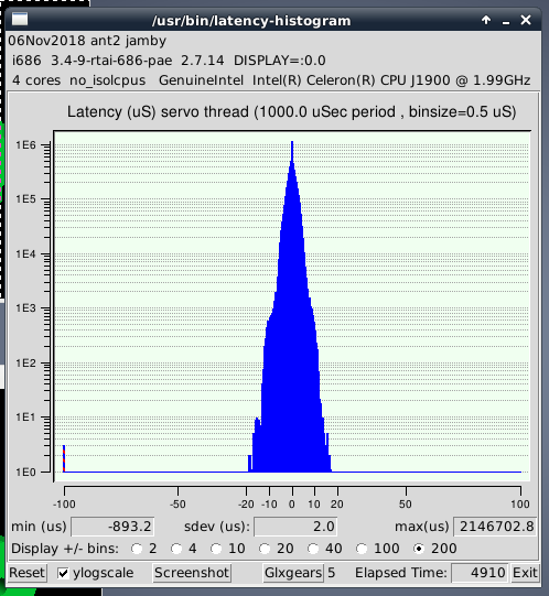 histogram11062018-023135PM.png