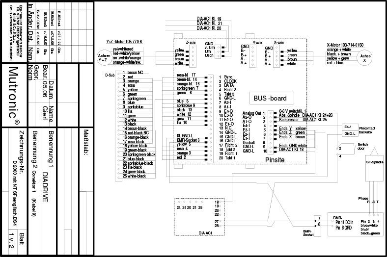 D2000-mit-NT-SFs-Englischkabel9-1.jpg