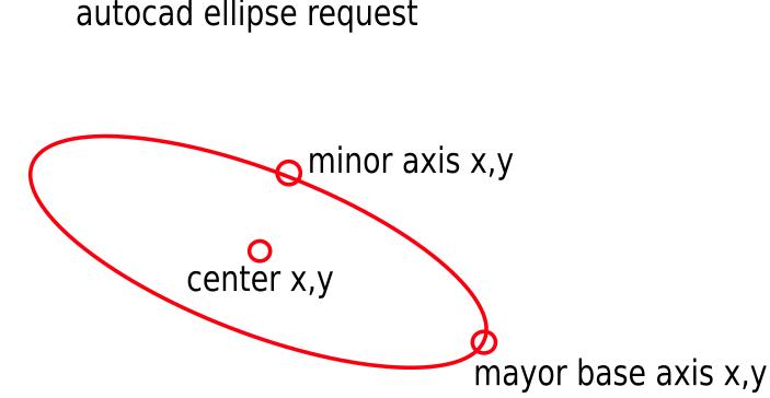 ellipse_request.png