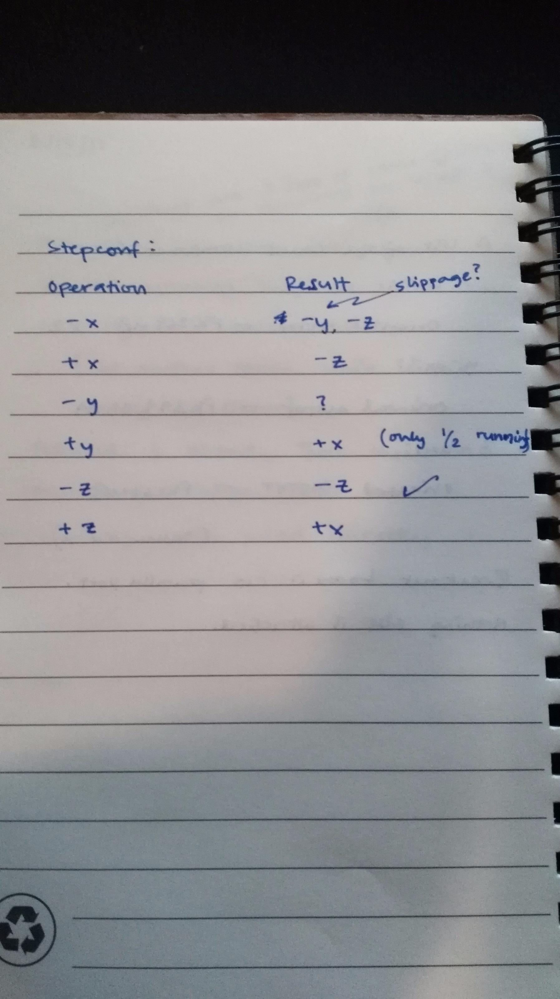 CNCStepconfOperationResults.jpg