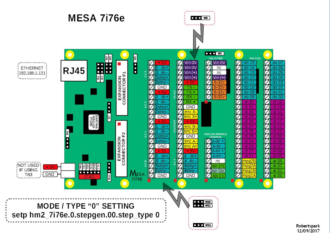 MESA-7i76ePINOUT.png