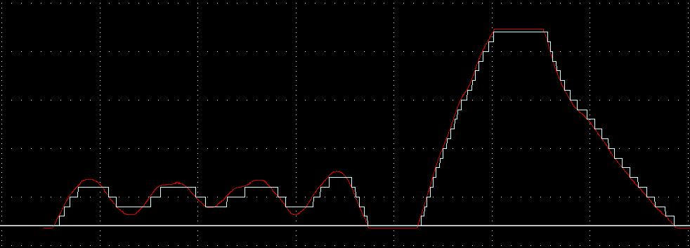 Tamingthepotentiometer.png