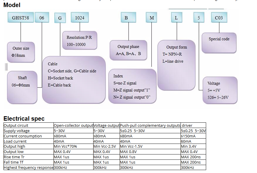 Encoder ppr? - Page 2 - LinuxCNC
