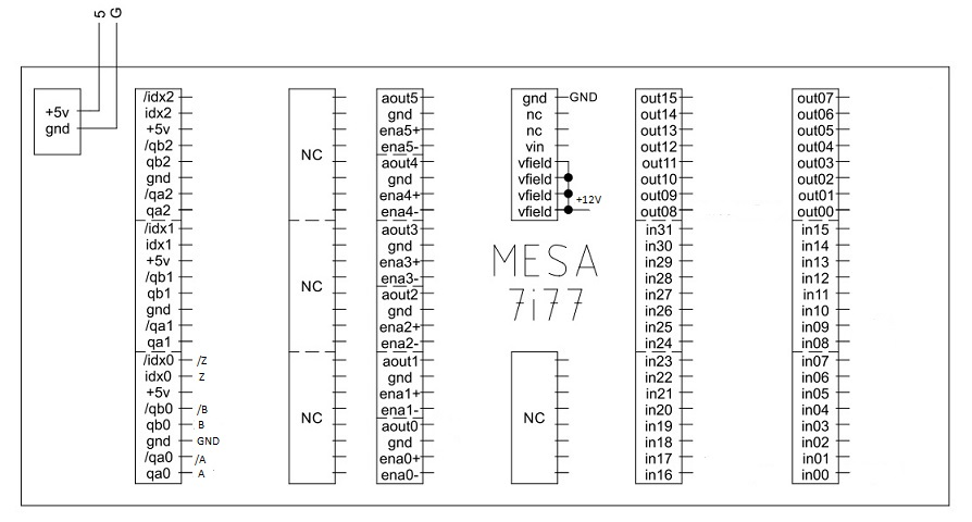 Mesa7i77_connections.jpg