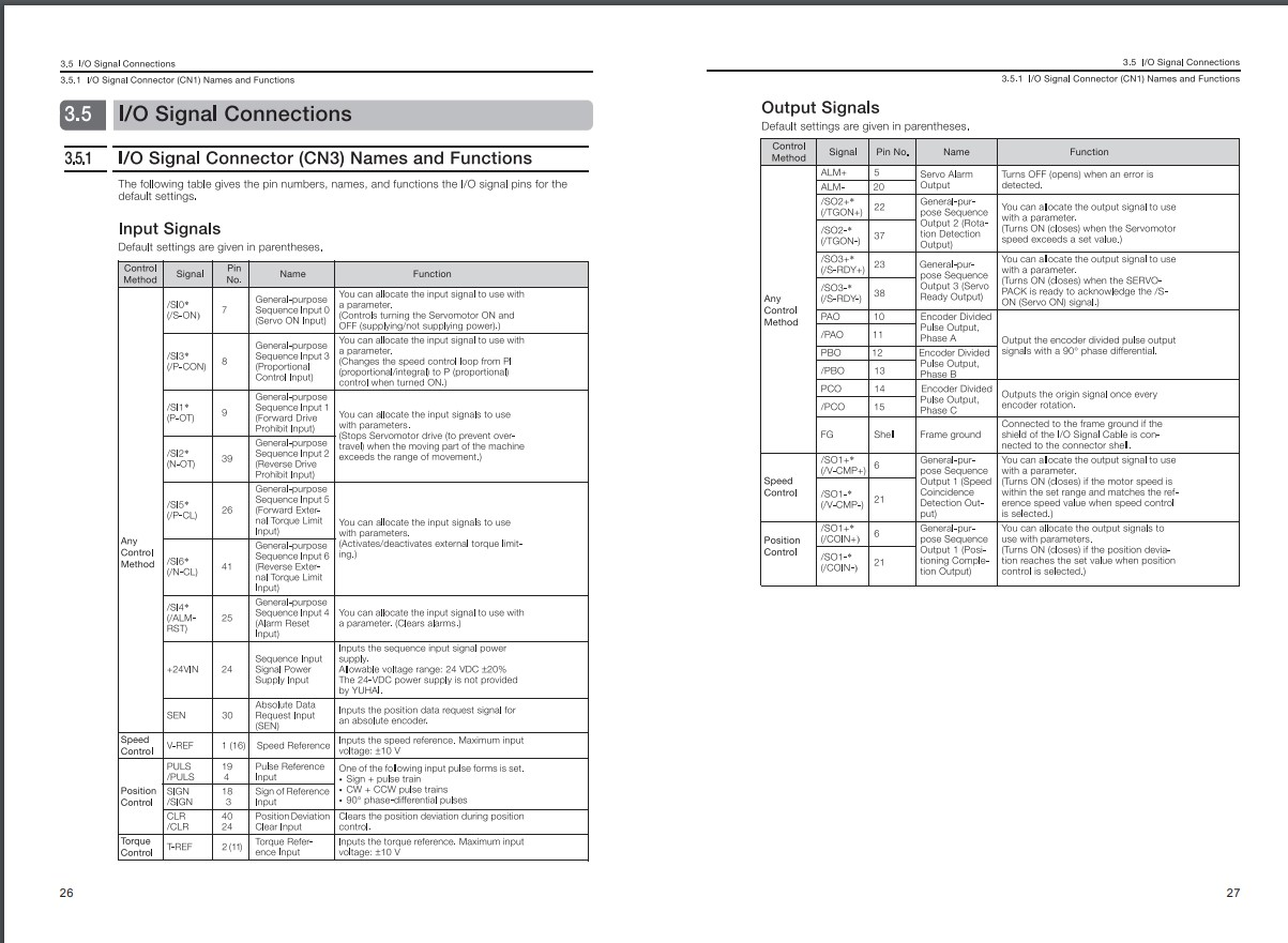 yuhaiservodriveencoderconnections_2020-05-06.jpg