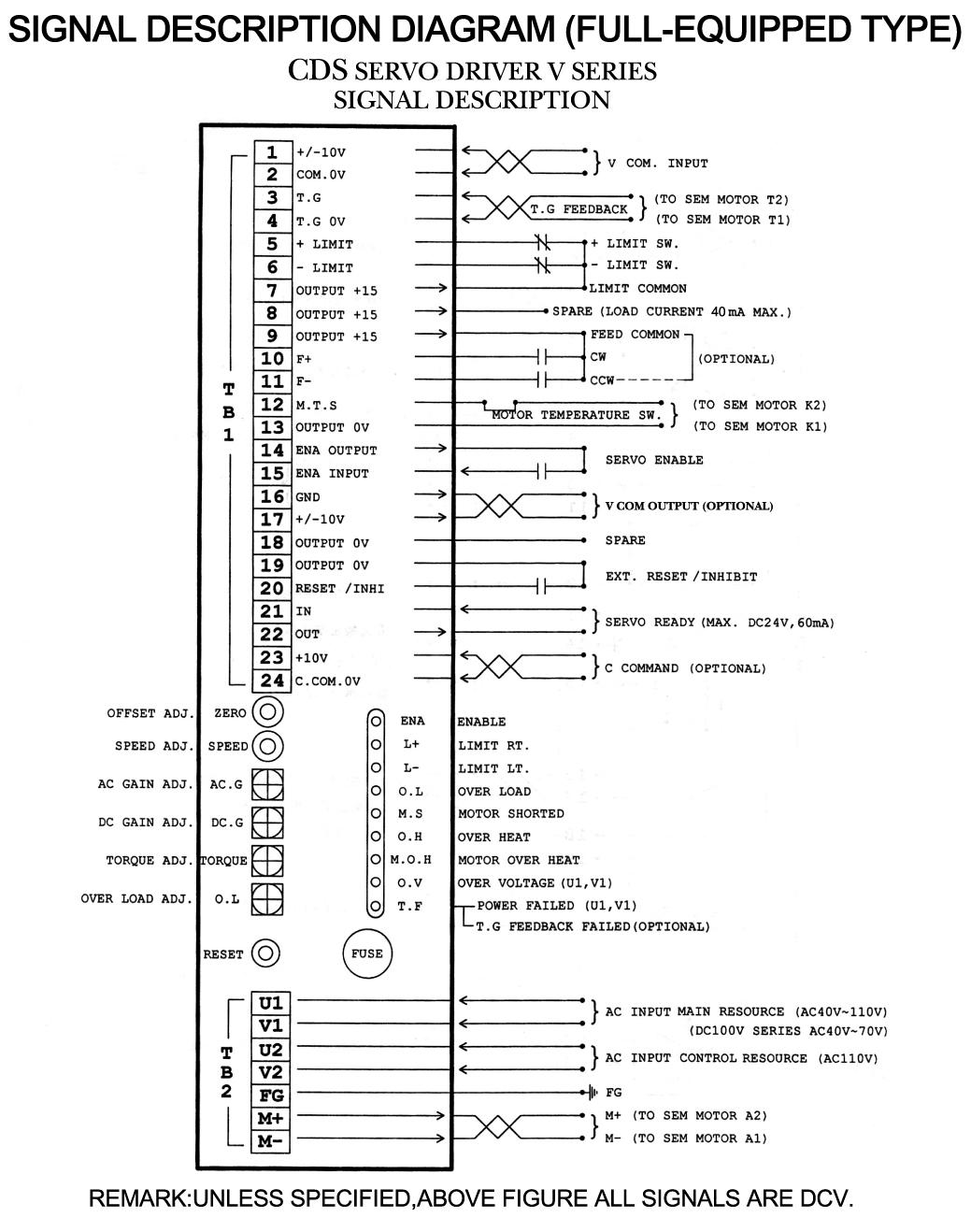 CDSservodriveconnections.jpg