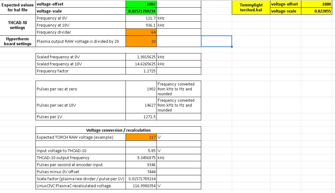 THCAD-10calculations.png
