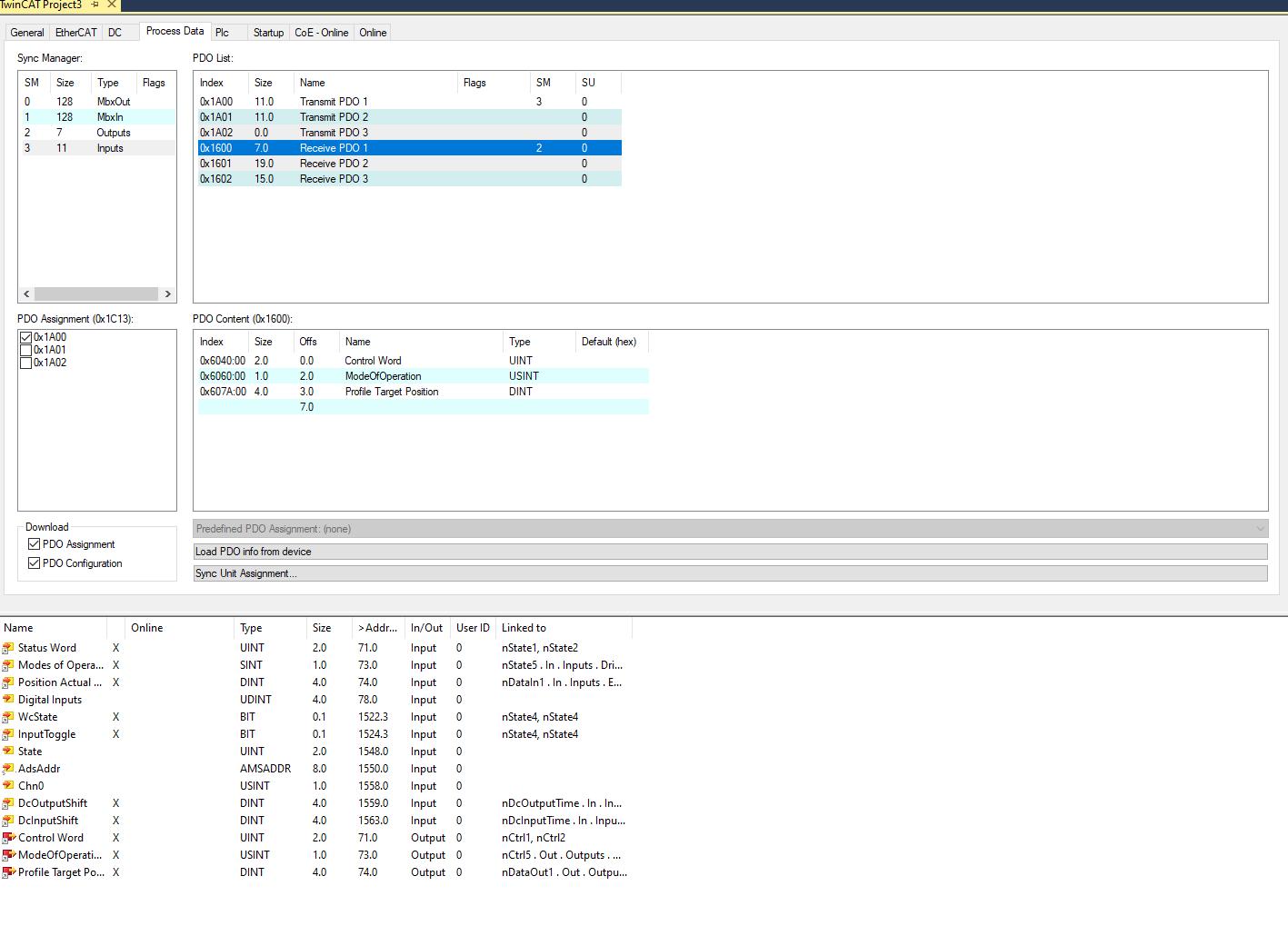 processdataPDOs_2020-05-22.png
