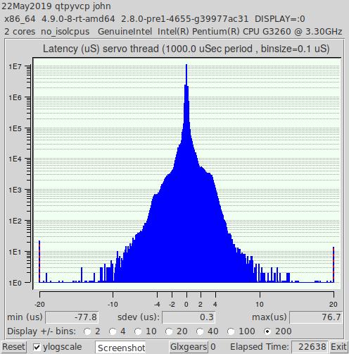 debian-9-latency.png