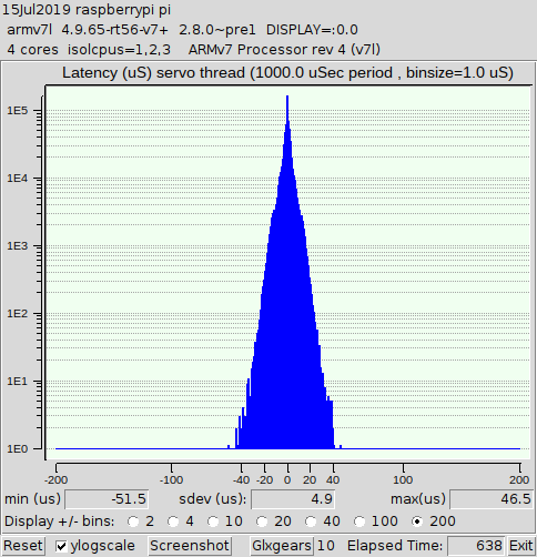 Raspberry Pi 4 - Page 3 - LinuxCNC